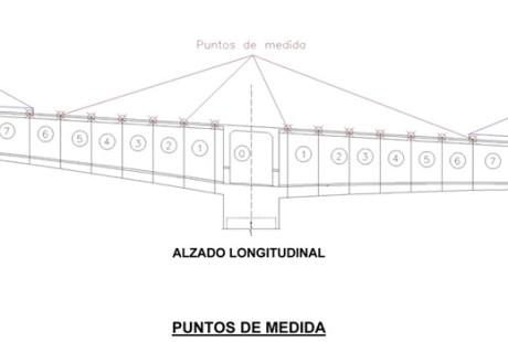 Control Geometrico 03